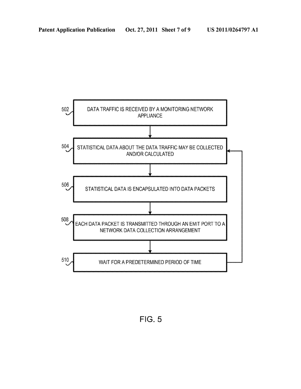 INTEGRATED NETWORK DATA COLLECTION ARRANGEMENT AND METHODS THEREOF - diagram, schematic, and image 08