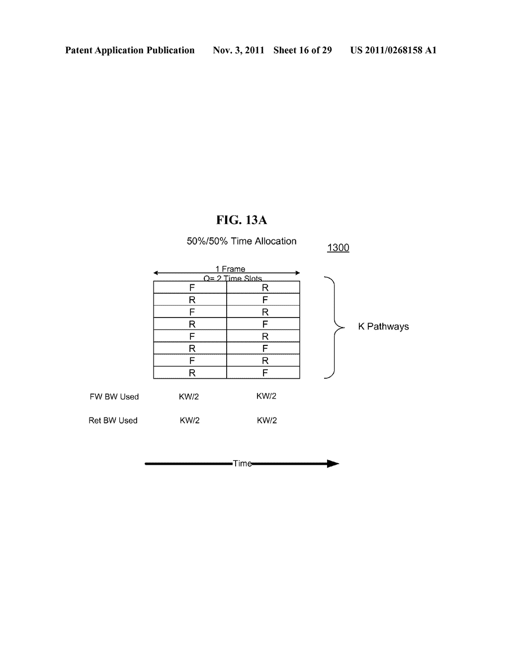 FLEXIBLE CAPACITY SATELLITE COMMUNICATIONS SYSTEM WITH FLEXIBLE ALLOCATION     BETWEEN FORWARD AND RETURN CAPACITY - diagram, schematic, and image 17