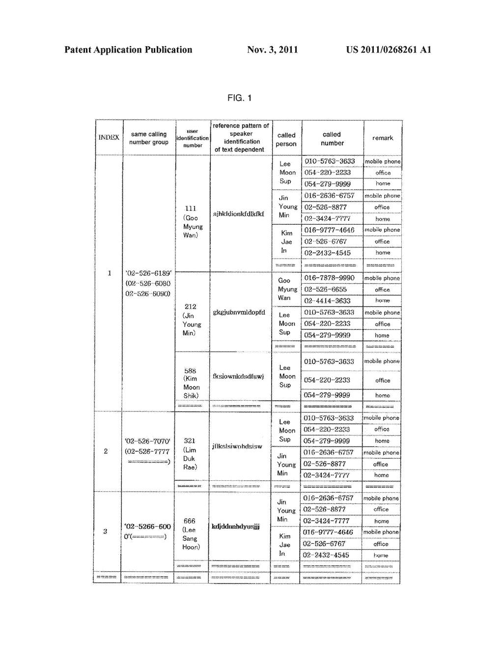 prefix 84 setall