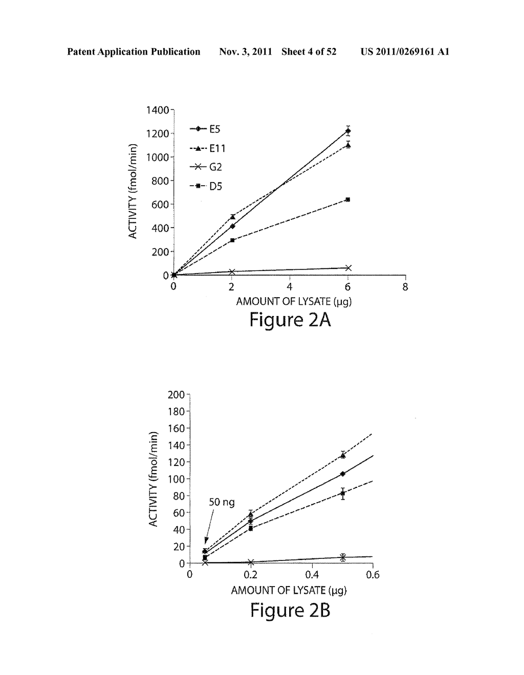 Methods, Compositions and Kits for High Throughput Kinase Activity     Screening Using Mass Spectrometry and Stable Isotopes - diagram, schematic, and image 05
