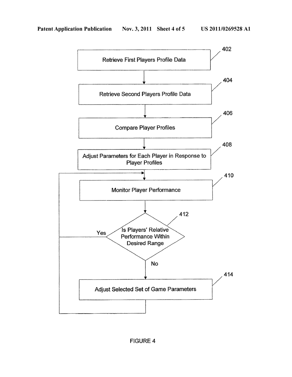 METHOD AND APPARATUS FOR ADJUSTMENT OF GAME PARAMETERS BASED ON     MEASUREMENT OF USER PERFORMANCE - diagram, schematic, and image 05