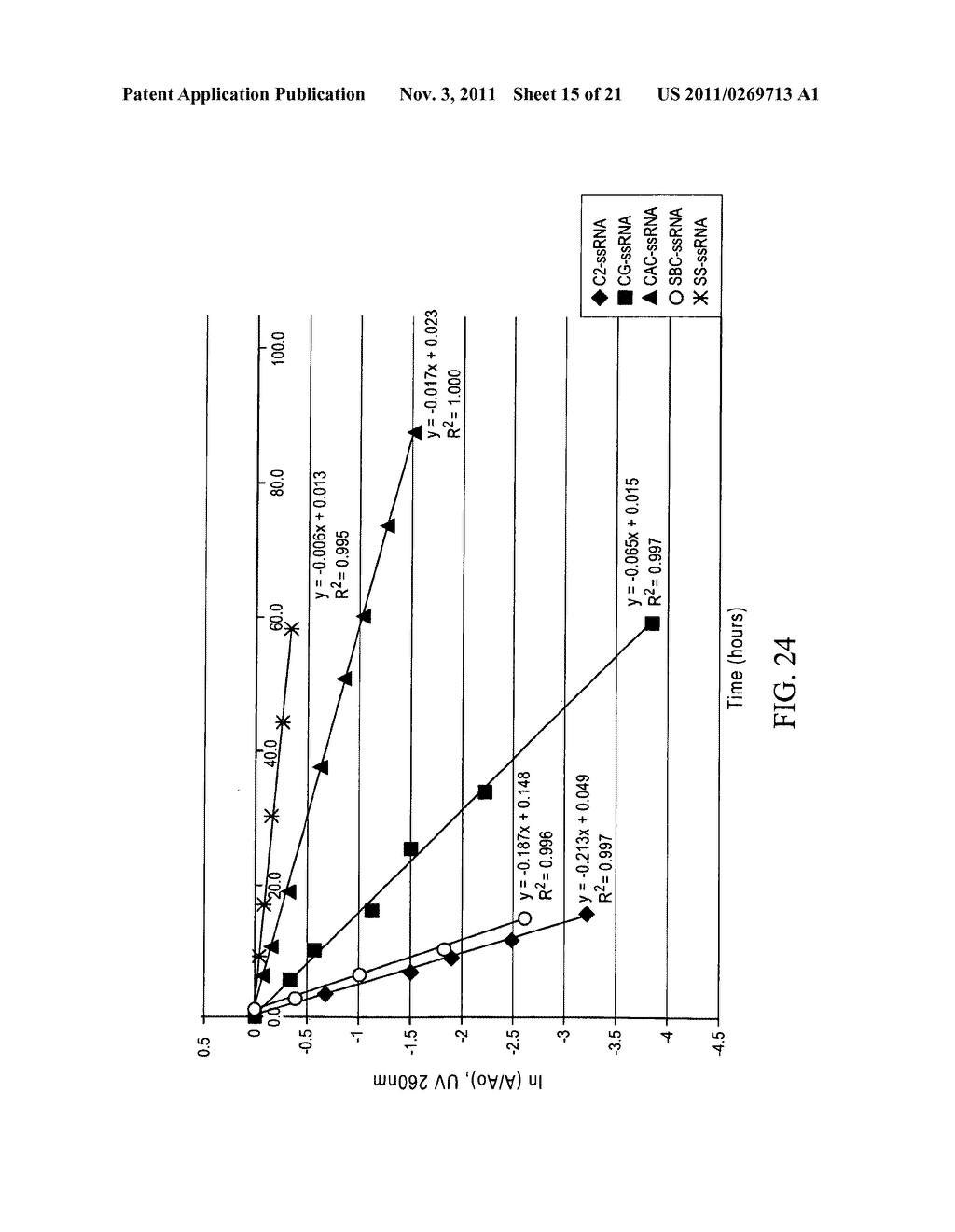 BRYOSTATIN ANALOGUES AND METHODS OF MAKING AND USING THEREOF - diagram, schematic, and image 16