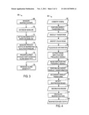 Method For Respiration Rate And Blood Pressure Alarm Management diagram and image