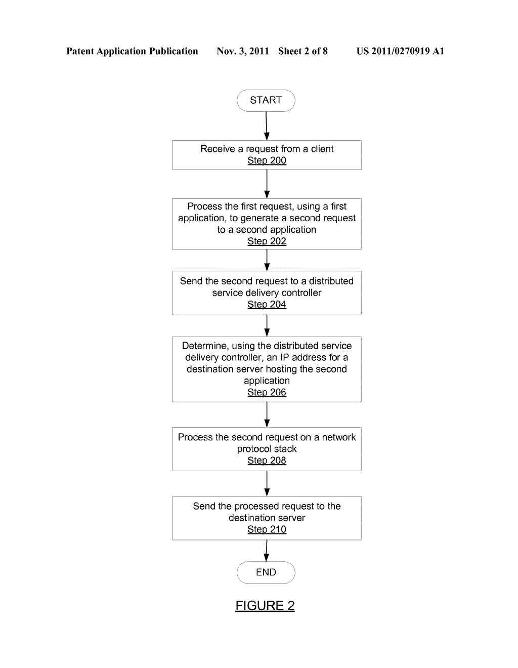 METHOD AND SYSTEM FOR PROCESSING A REQUEST SENT OVER A NETWORK - diagram, schematic, and image 03