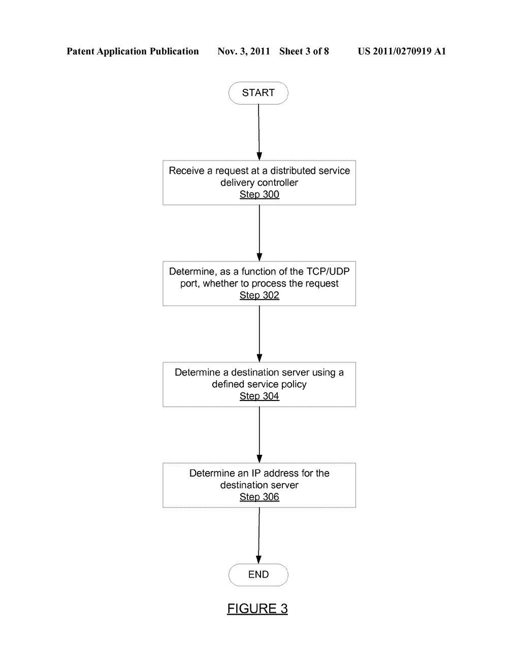 METHOD AND SYSTEM FOR PROCESSING A REQUEST SENT OVER A NETWORK - diagram, schematic, and image 04