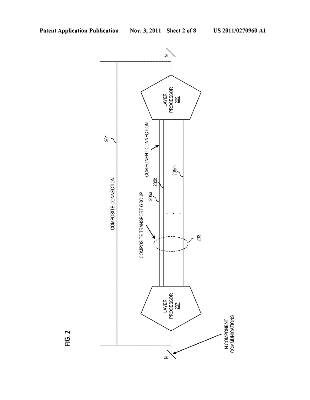 METHOD AND SYSTEM FOR ANNOUNCING TRAFFIC ENGINEERING PARAMETERS OF     COMPOSITE TRANSPORT GROUPS - diagram, schematic, and image 03