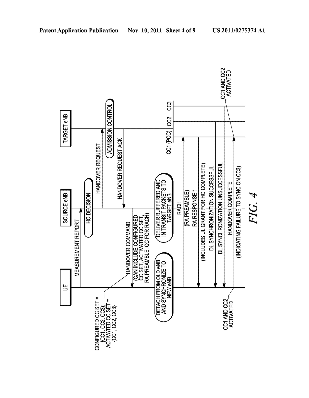 HANDOVER DURING CARRIER AGGREGATION OPERATION IN WIRELESS COMMUNICATION     NETWORK - diagram, schematic, and image 05