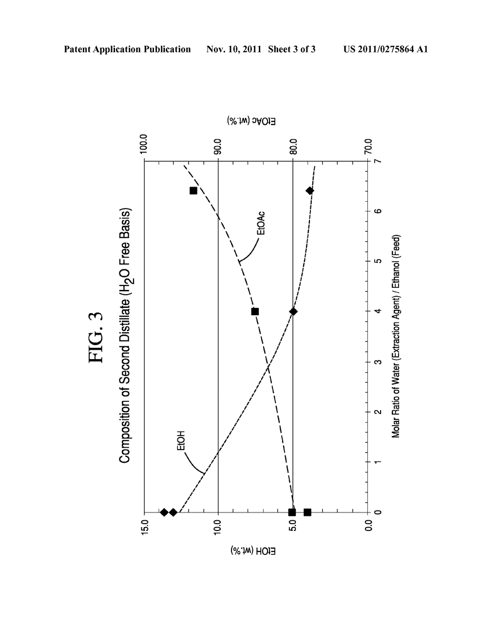 PROCESS FOR PRODUCING ETHANOL USING AN EXTRACTIVE DISTILLATION COLUMN - diagram, schematic, and image 04