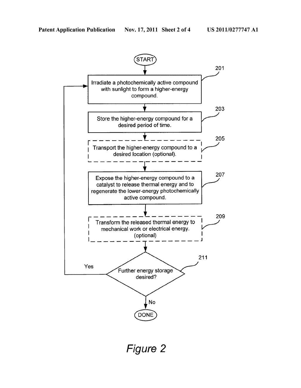 SYSTEMS AND METHODS FOR SOLAR ENERGY STORAGE, TRANSPORTATION