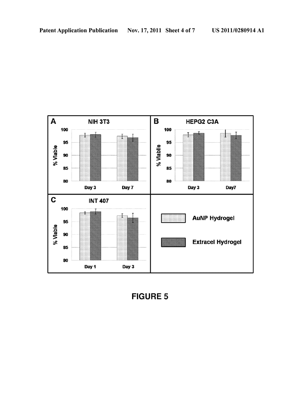 HYDROGELS CROSSLINKED WITH GOLD NANOPARTICLES AND METHODS OF MAKING AND     USING THEREOF - diagram, schematic, and image 05
