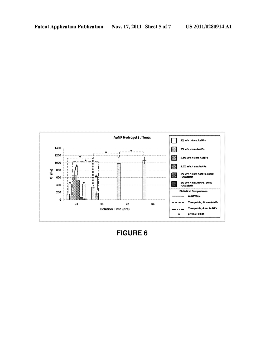 HYDROGELS CROSSLINKED WITH GOLD NANOPARTICLES AND METHODS OF MAKING AND     USING THEREOF - diagram, schematic, and image 06
