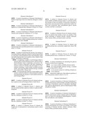 SIZE SELF-LIMITING COMPOSITIONS AND TEST DEVICES FOR MEASURING ANALYTES IN     BIOLOGICAL FLUIDS diagram and image