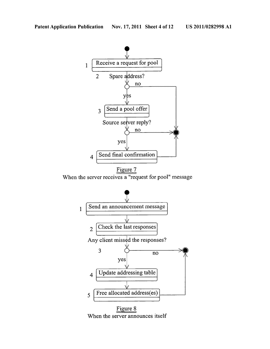 Address Allocation in a Network - diagram, schematic, and image 05