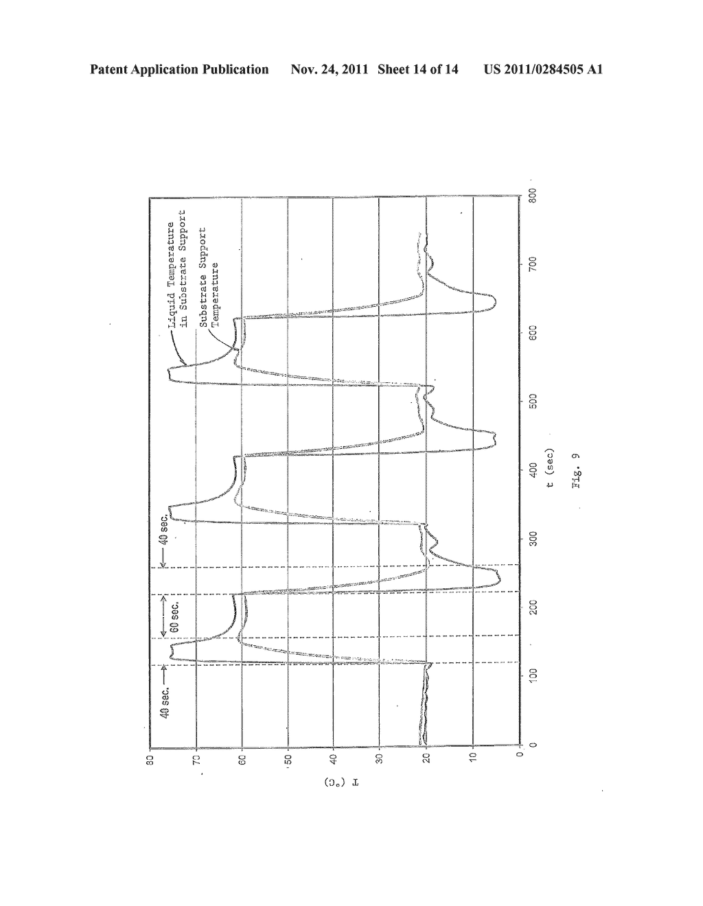 APPARATUS AND METHOD FOR TEMPERATURE CONTROL OF A SEMICONDUCTOR SUBSTRATE     SUPPORT - diagram, schematic, and image 15