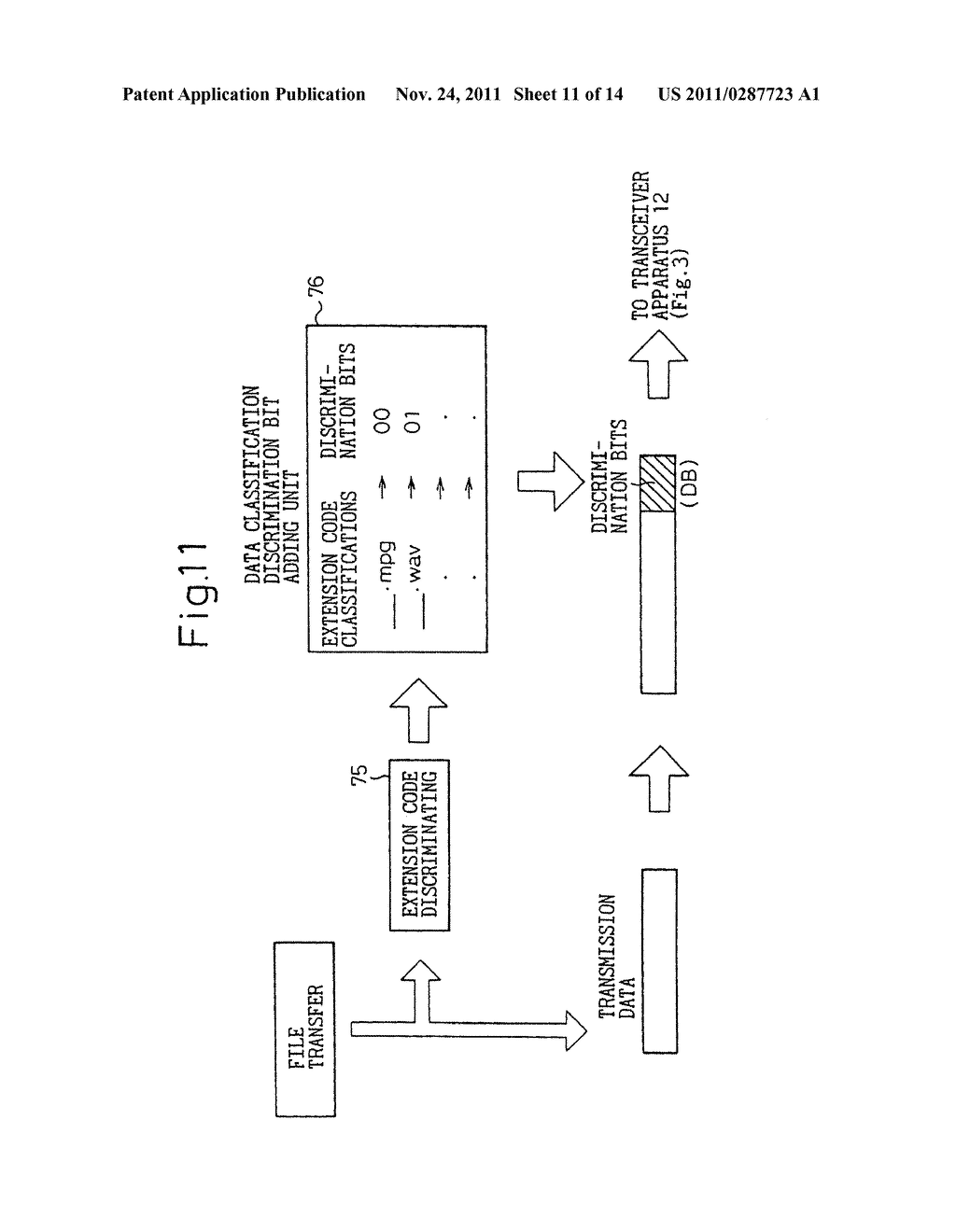 TRANSMISSION LEVEL CONTROL METHOD AND TRANSCEIVER APPARATUS IN WIRELESS  LOCAL LOOP SYSTEM - diagram, schematic, and image 12