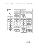 DETECTION, SELECTION AND PROVISION OF EXTERNAL ANTENNAS FOR A MOBILE     DEVICE diagram and image