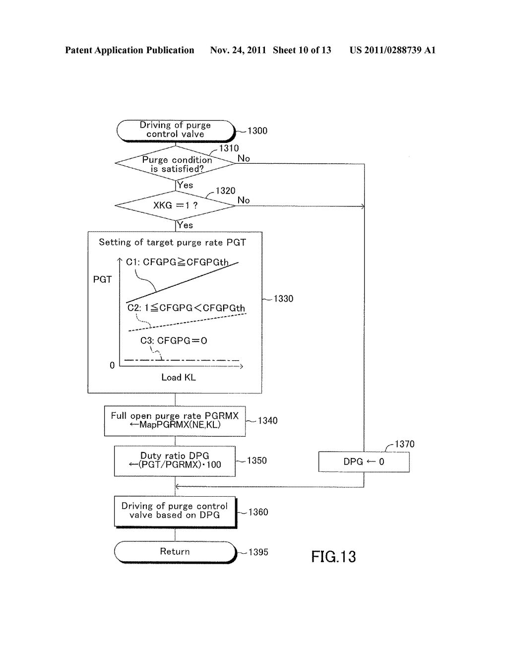 APPARATUS FOR DETERMINING AN AIR-FUEL RATIO IMBALANCE AMONG CYLINDERS OF     AN INTERNAL COMBUSTION ENGINE - diagram, schematic, and image 11