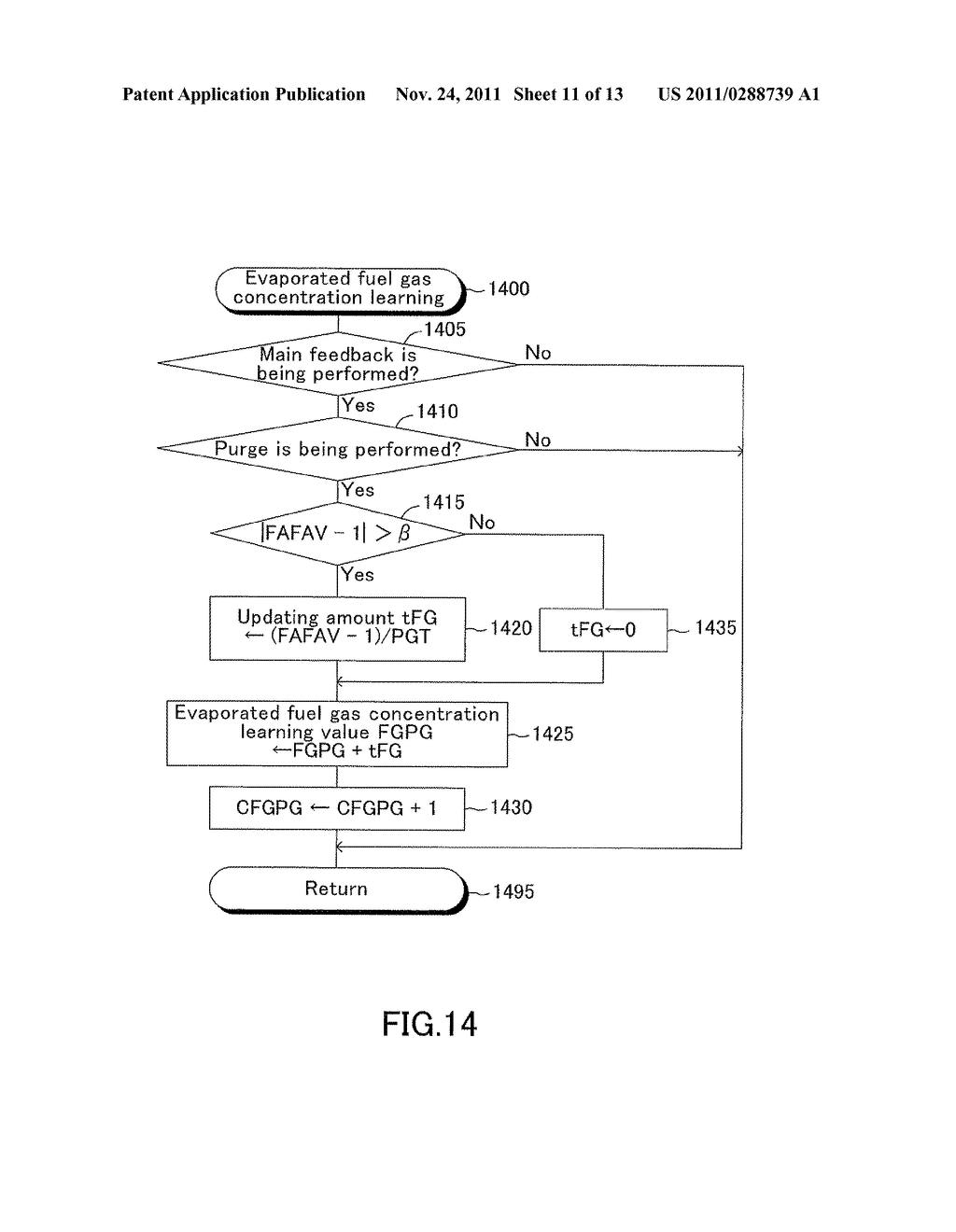 APPARATUS FOR DETERMINING AN AIR-FUEL RATIO IMBALANCE AMONG CYLINDERS OF     AN INTERNAL COMBUSTION ENGINE - diagram, schematic, and image 12