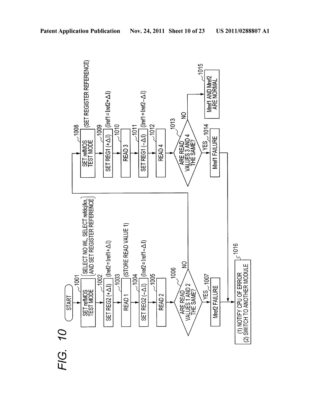 FAILURE DETECTING METHOD, SEMICONDUCTOR DEVICE, AND MICROCOMPUTER     APPLICATION SYSTEM - diagram, schematic, and image 11