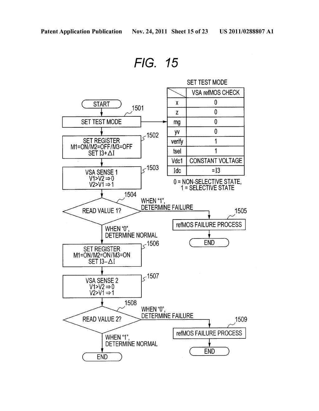FAILURE DETECTING METHOD, SEMICONDUCTOR DEVICE, AND MICROCOMPUTER     APPLICATION SYSTEM - diagram, schematic, and image 16