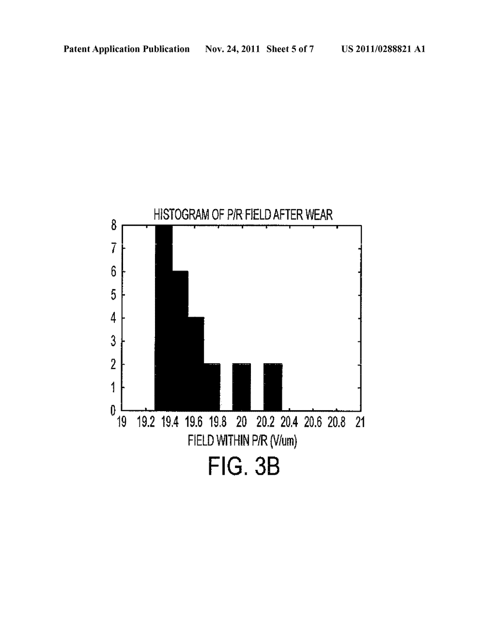 SYSTEMS AND METHODS FOR PREDICTING THE USEABLE LIFE OF A PHOTORECEPTOR IN     IMAGING DEVICES - diagram, schematic, and image 06