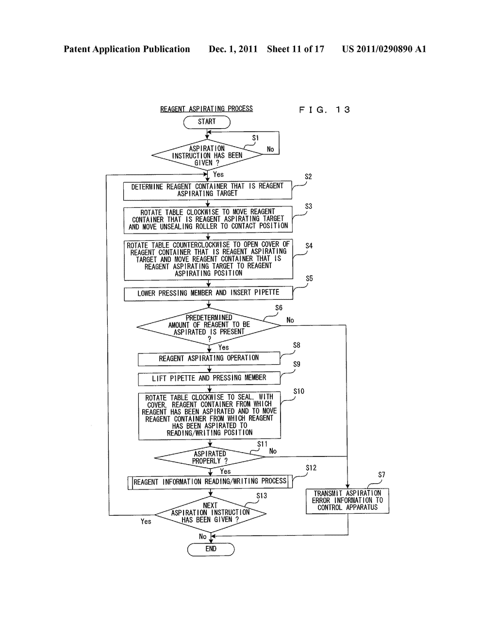 SAMPLE ANALYZER AND REAGENT INFORMATION WRITING METHOD - diagram, schematic, and image 12