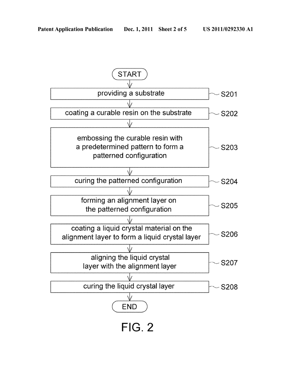 Patterned Retarder Film and Method for Manufacturing the Same - diagram, schematic, and image 03
