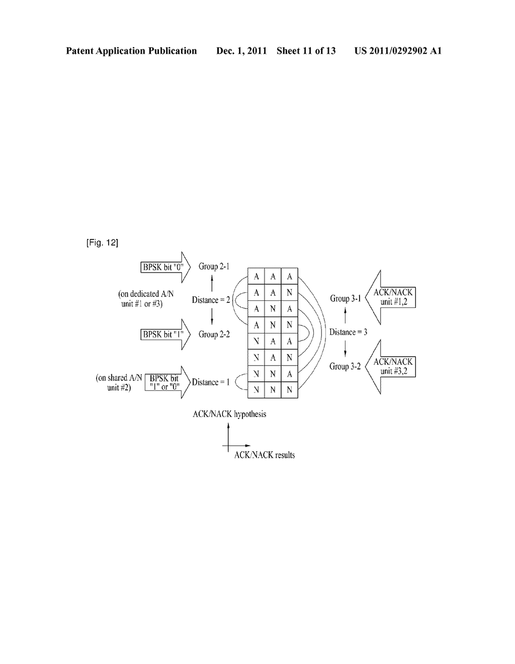 METHOD AND APPARATUS FOR TRANSMITTING ACK/NACK - diagram, schematic, and image 12