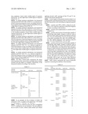 NOVEL ANTI CXCR4 ANTIBODIES AND THEIR USE FOR THE TREATMENT OF CANCER diagram and image