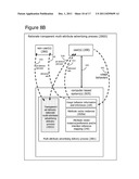 Gesture-Responsive Advertising Process diagram and image