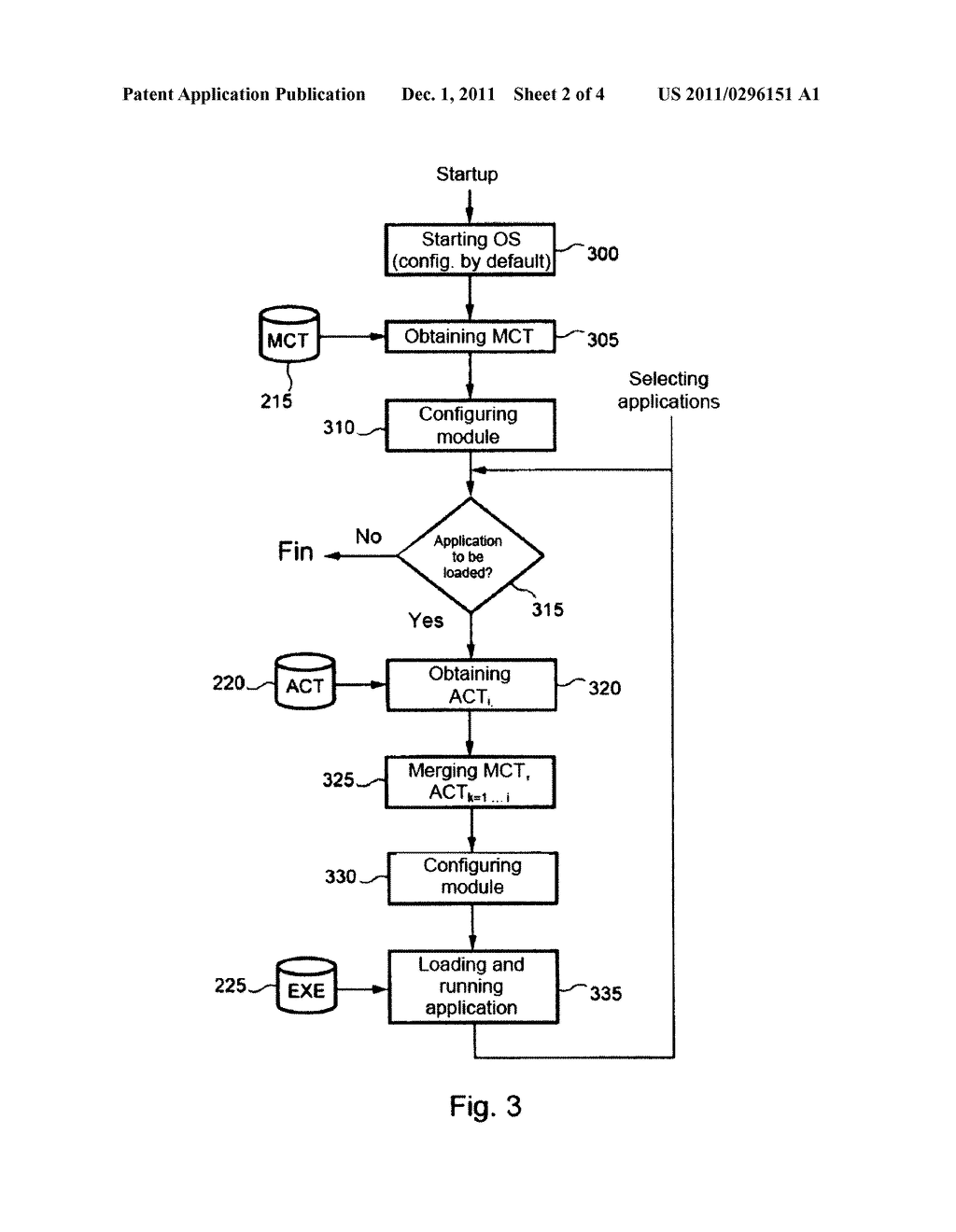 METHOD AND DEVICE FOR INCREMENTAL CONFIGURATION OF IMA TYPE MODULES - diagram, schematic, and image 03