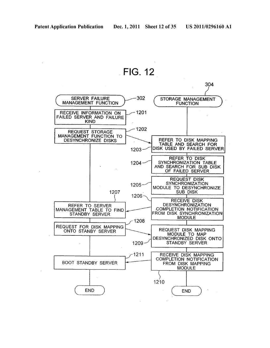 Method for changing booting configuration and computer system capable of     booting OS - diagram, schematic, and image 13