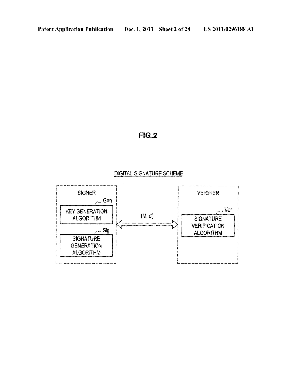 AUTHENTICATION DEVICE, AUTHENTICATION METHOD, PROGRAM, AND SIGNATURE     GENERATION DEVICE - diagram, schematic, and image 03