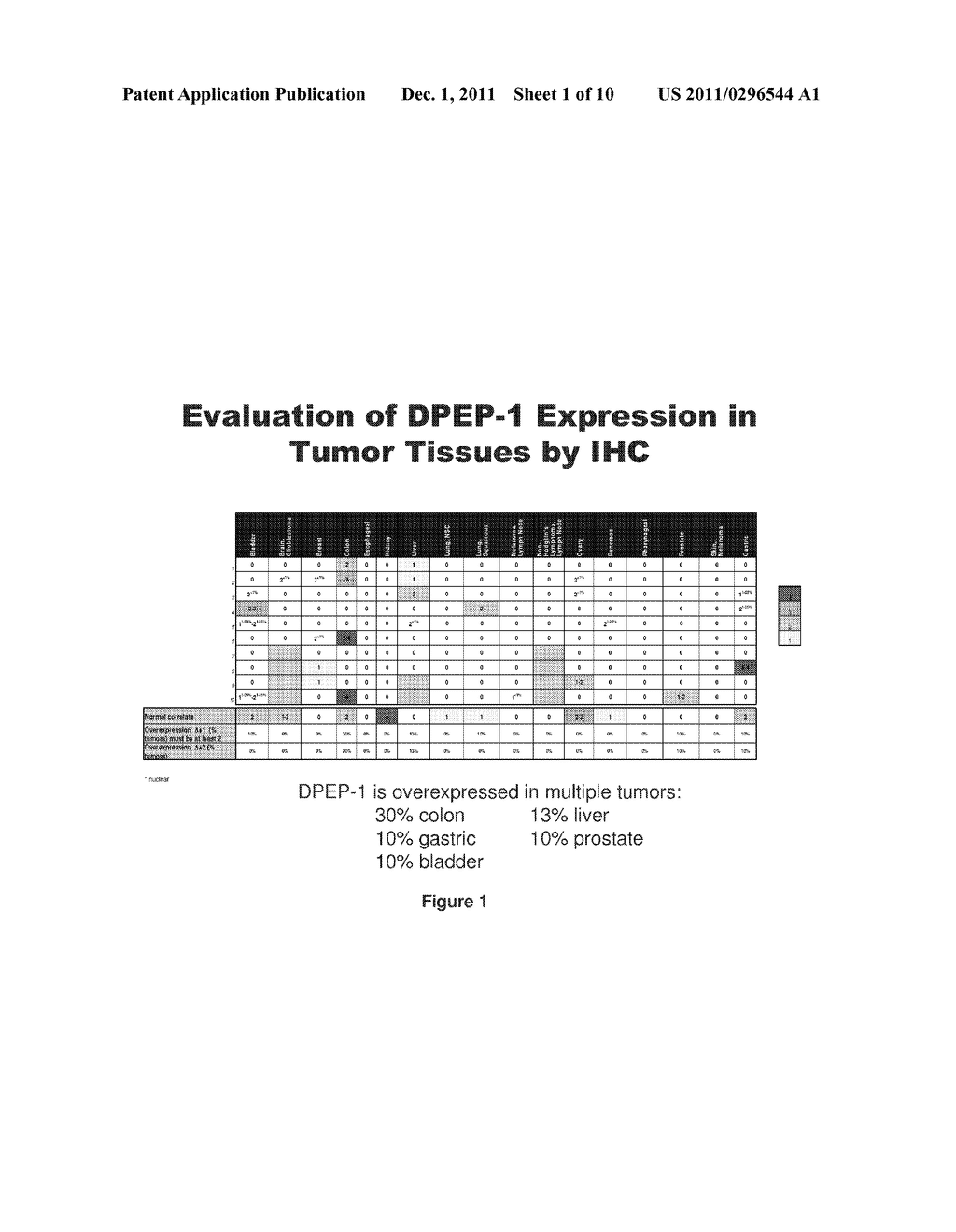 COLON CANCER TARGETS AND USES THEREOF - diagram, schematic, and image 02