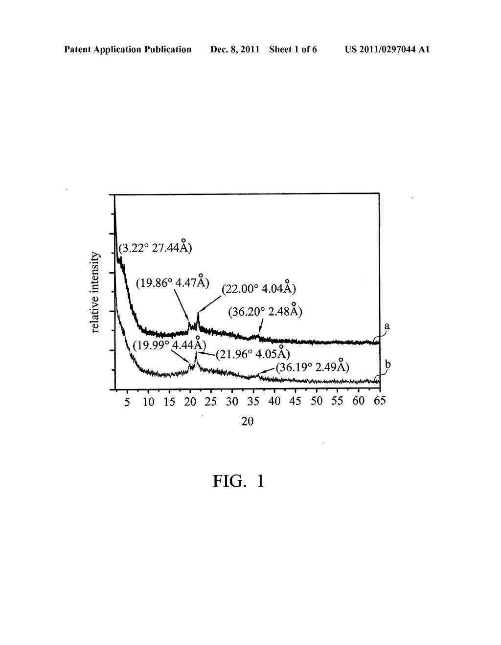 OLIGOANILINE EXFOLIATING AGENTS, EXFOLIATED PLATELET-SHAPED CLAY     COMPRISING THE EXFOLIATING AGENT AND PREPARATION THEREOF - diagram, schematic, and image 02