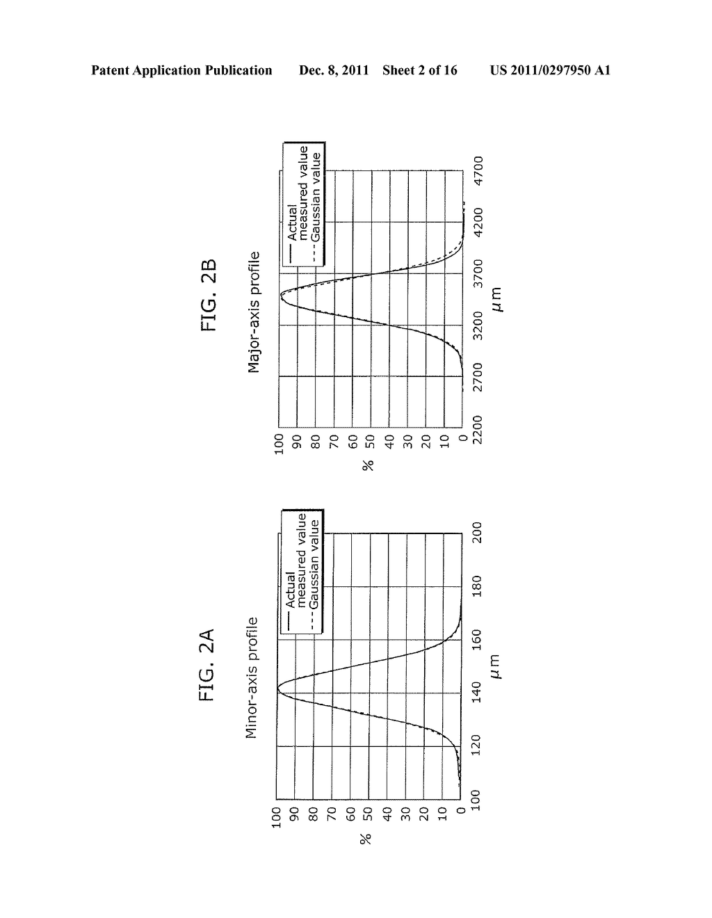 CRYSTALLINE SEMICONDUCTOR FILM MANUFACTURING METHOD, SUBSTRATE COATED WITH     CRYSTALLINE SEMICONDUCTOR FILM, AND THIN-FILM TRANSISTOR - diagram, schematic, and image 03