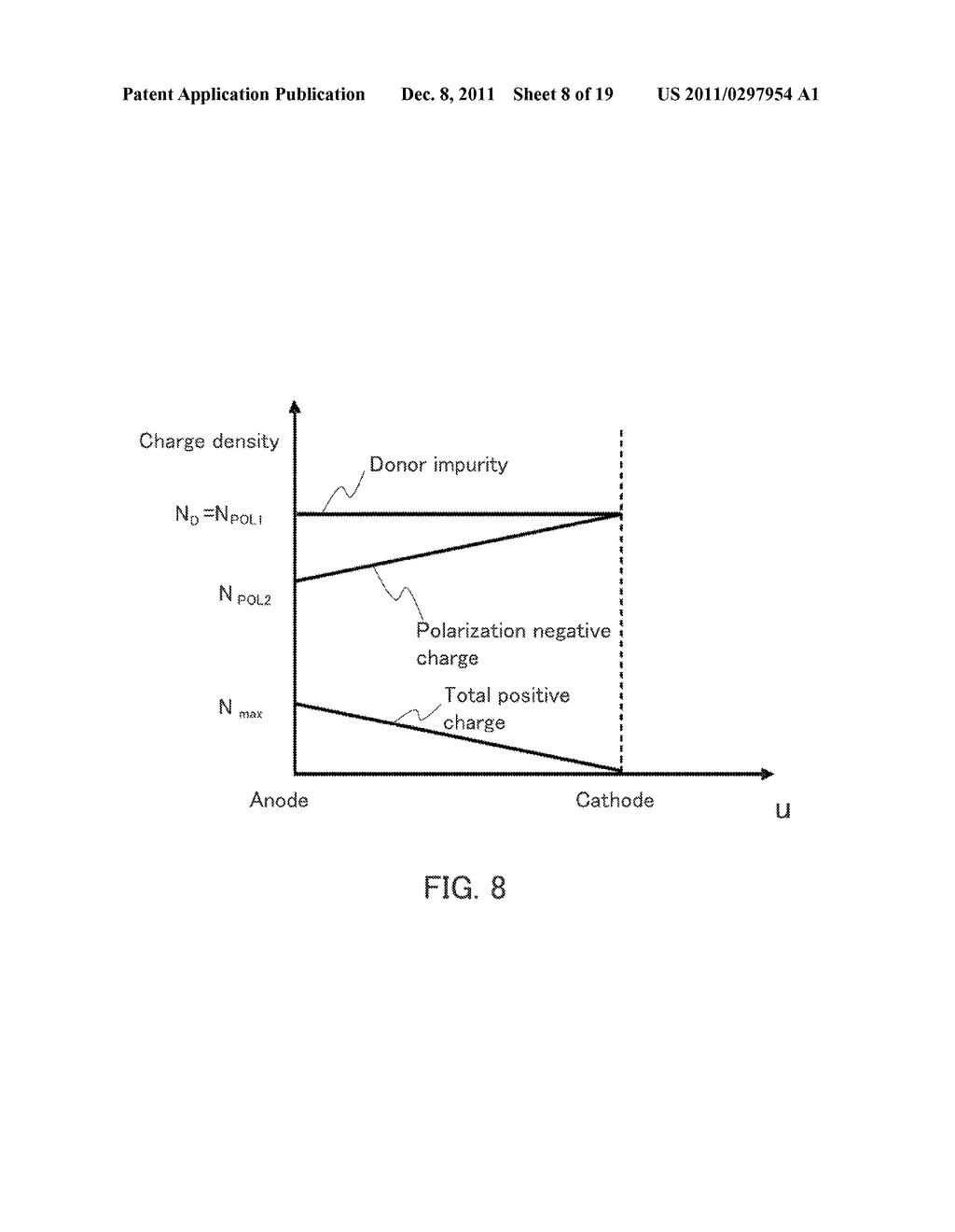 SEMICONDUCTOR DEVICE, SCHOTTKY BARRIER DIODE, ELECTRONIC APPARATUS, AND     METHOD OF PRODUCING SEMICONDUCTOR DEVICE - diagram, schematic, and image 09