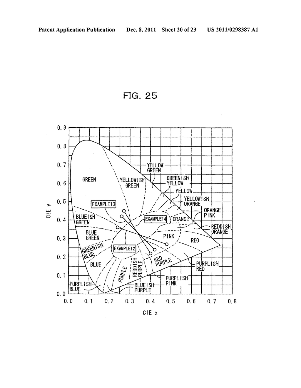 LIGHT EMITTING DEVICE, LIGHTING SYSTEM, BACKLIGHT UNIT FOR DISPLAY DEVICE     AND DISPLAY DEVICE - diagram, schematic, and image 21