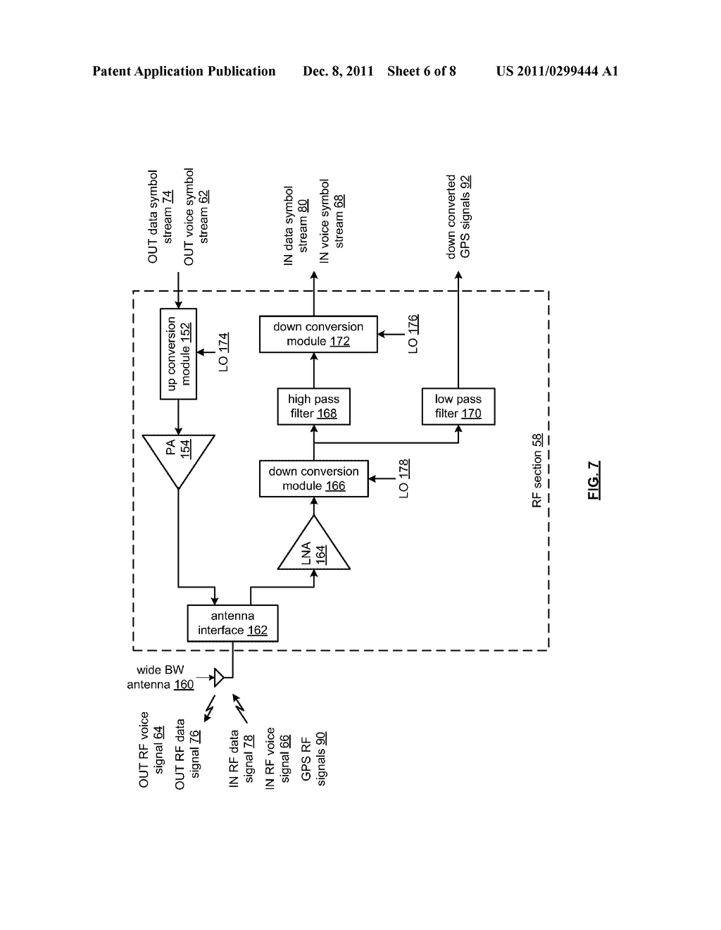 Voice Data Rf Gps Integrated Circuit Diagram Schematic And Image 07 Symbols Components