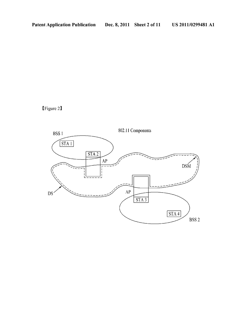 METHOD AND APPARATUS FOR A STATION TO OPERATE WITHIN WLAN SYSTEM - diagram, schematic, and image 03