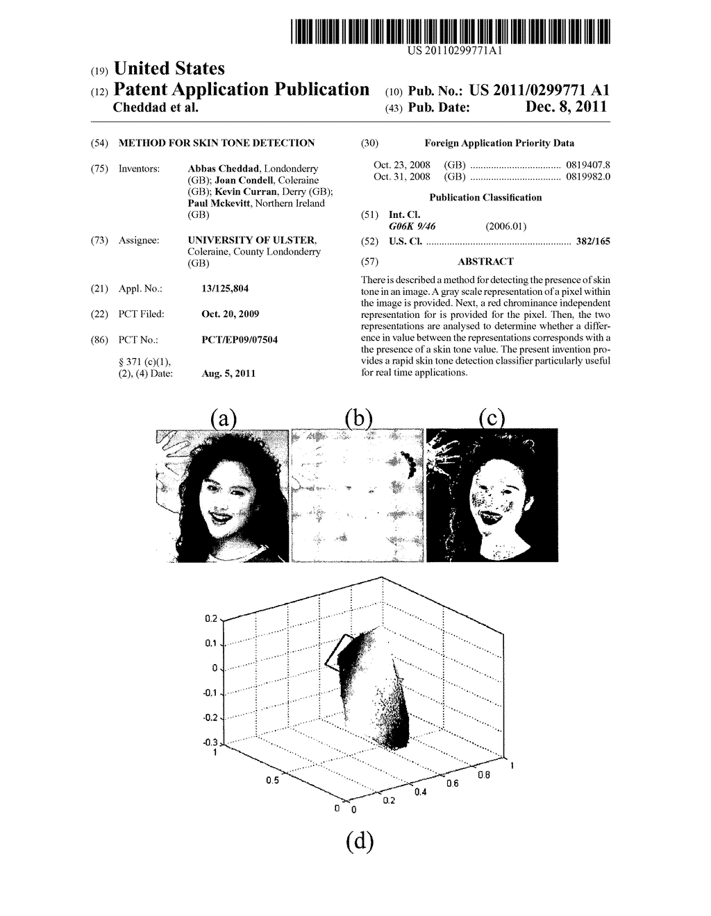 METHOD FOR SKIN TONE DETECTION - diagram, schematic, and