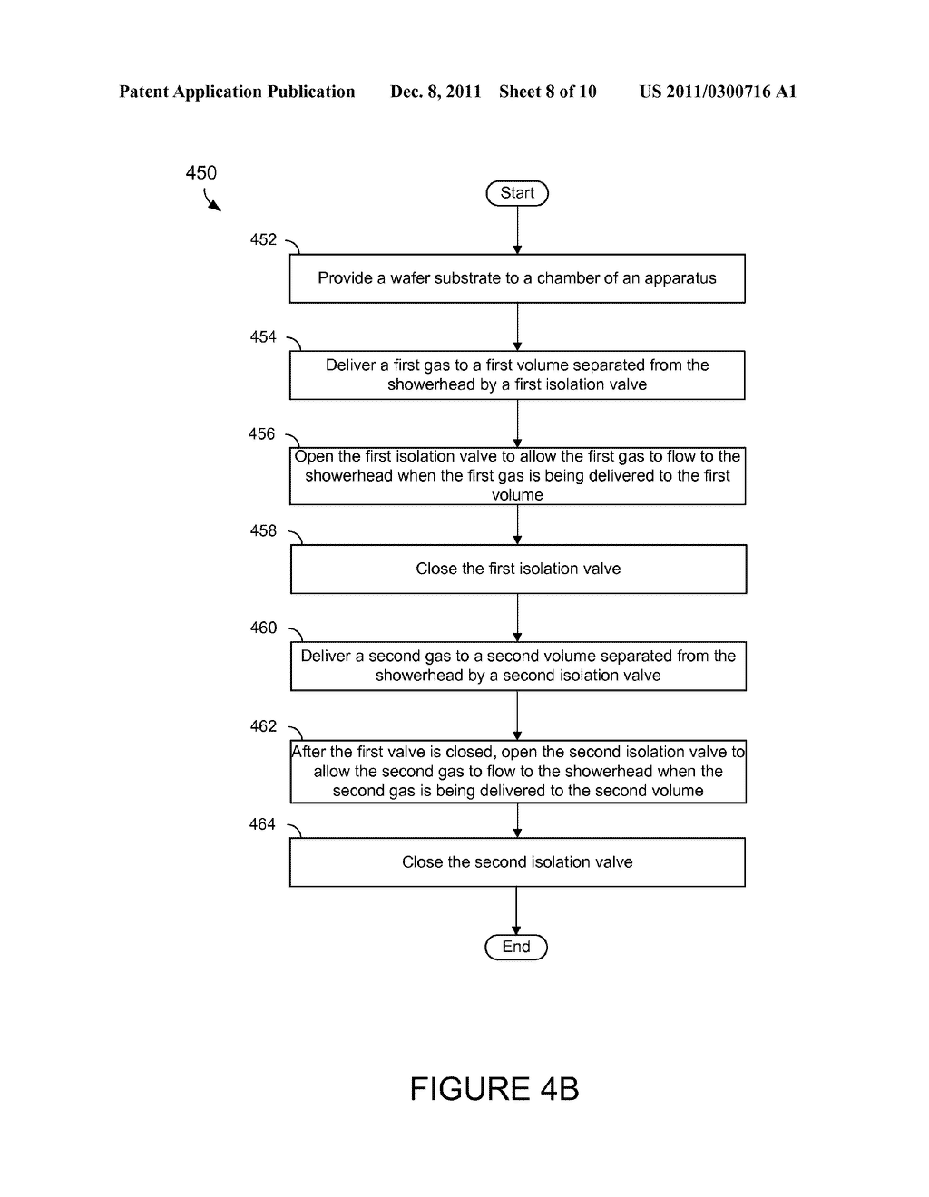 METHOD OF IMPROVING FILM NON-UNIFORMITY AND THROUGHPUT - diagram, schematic, and image 09