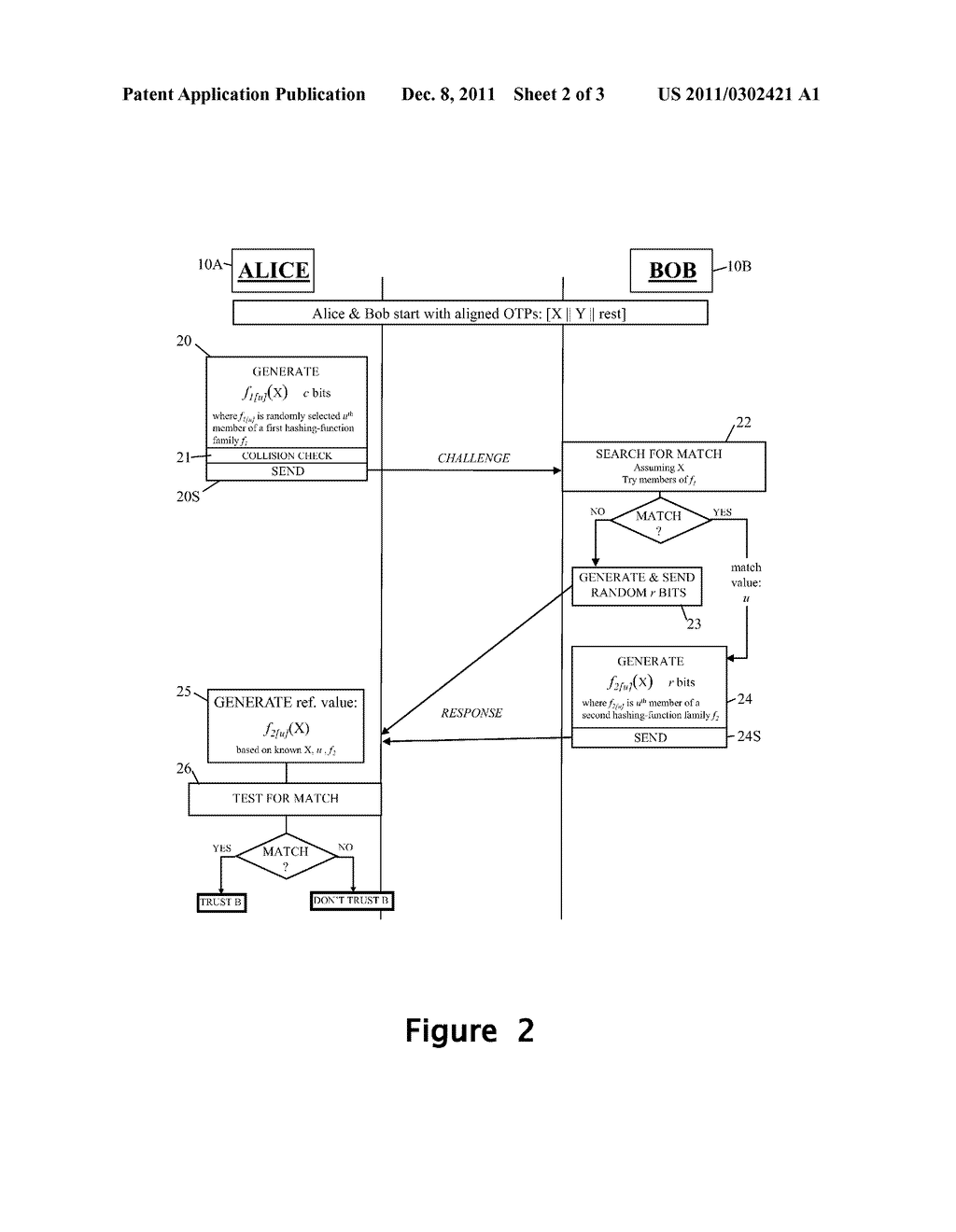 Authentication Method And Apparatus Using One Time Pads - diagram, schematic, and image 03
