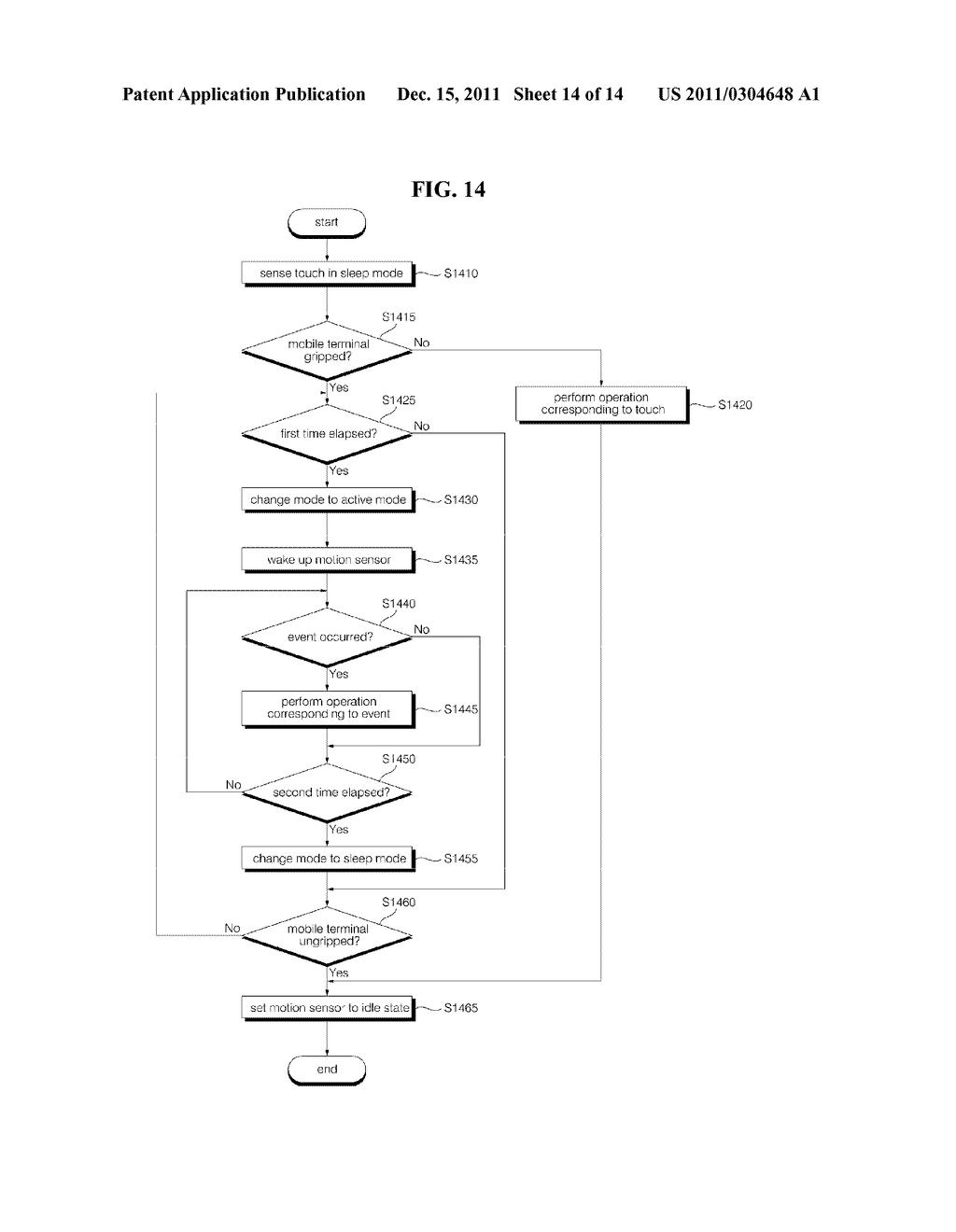MOBILE TERMINAL AND METHOD FOR OPERATING THE MOBILE TERMINAL - diagram, schematic, and image 15