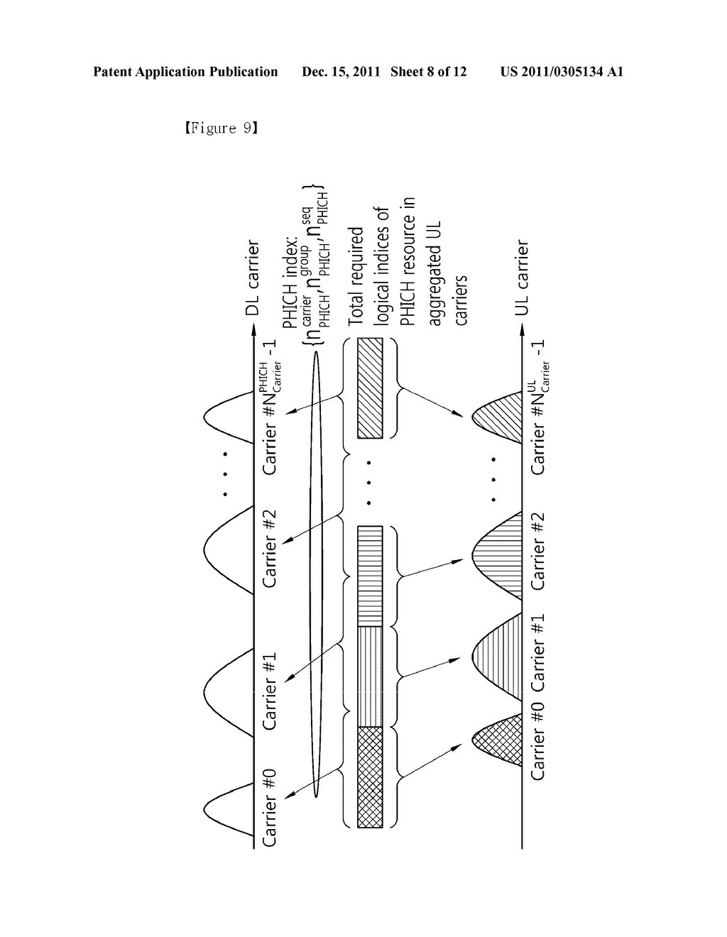 METHOD AND APPARATUS FOR PERFORMING A HARQ OPERATION IN A MULTI-CARRIER     SYSTEM - diagram, schematic, and image 09