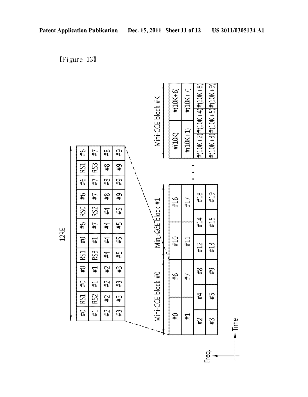 METHOD AND APPARATUS FOR PERFORMING A HARQ OPERATION IN A MULTI-CARRIER     SYSTEM - diagram, schematic, and image 12