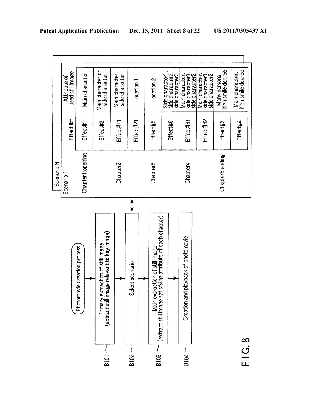 ELECTRONIC APPARATUS AND INDEXING CONTROL METHOD - diagram, schematic, and image 09