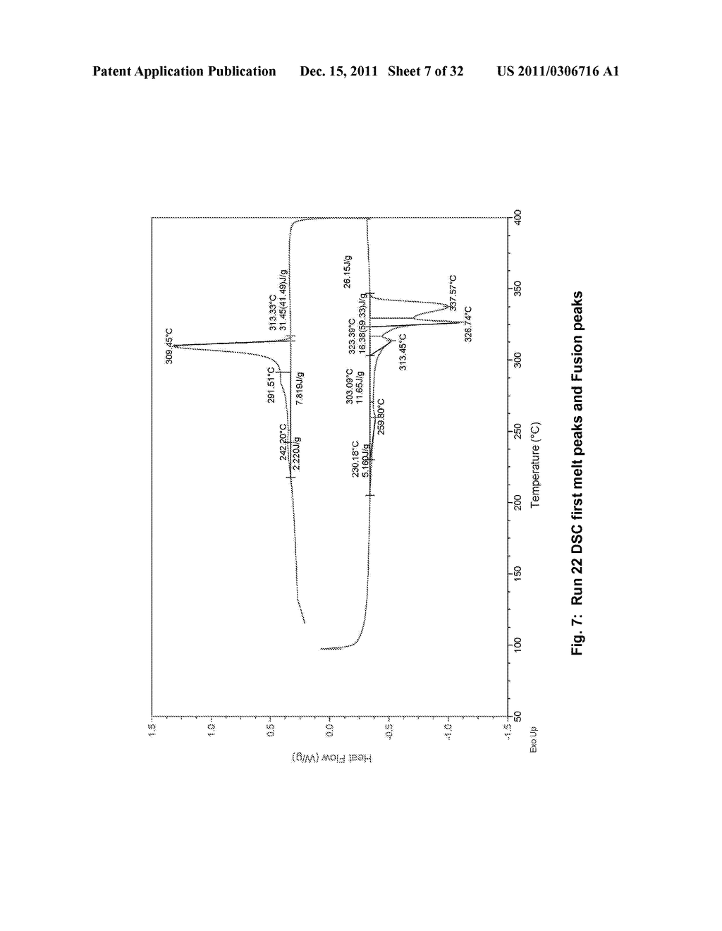BLENDED FLUOROPOLYMER COMPOSITIONS HAVING MULTIPLE MELT PROCESSIBLE     FLUOROPOLYMERS - diagram, schematic, and image 08