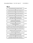 THERAPEUTIC APPARATUS FOR TREATING A SUBJECT USING MAGNETIC NANOPARTICLES diagram and image