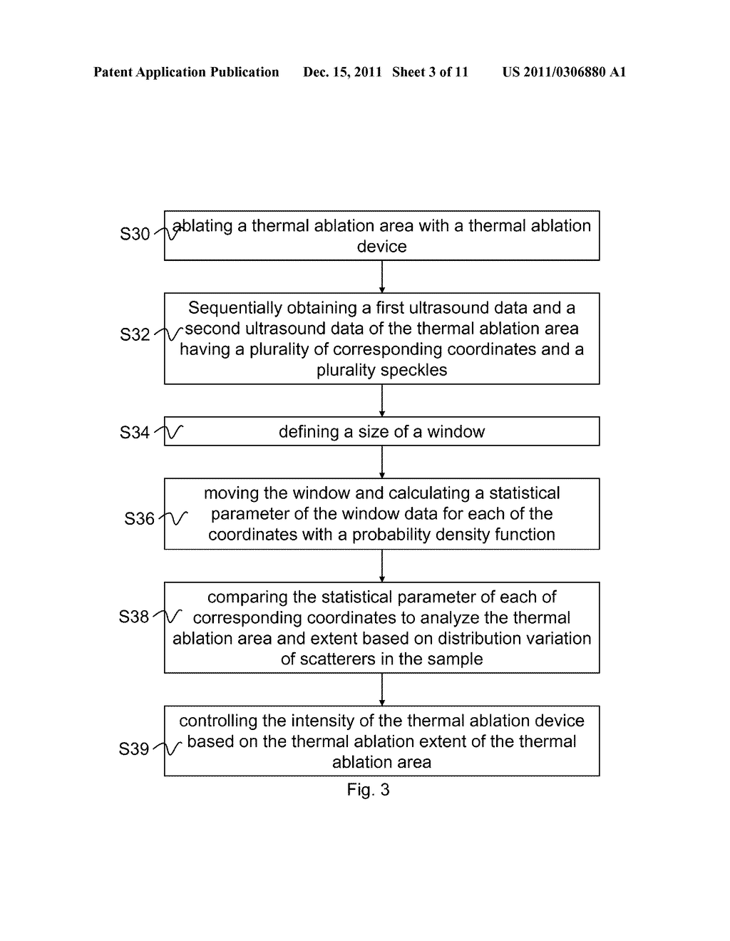 METHOD FOR DYNAMICALLY ANALYZING DISTRIBUTION VARIATION OF SCATTERERS AND     APPLICATION USING THE SAME - diagram, schematic, and image 04